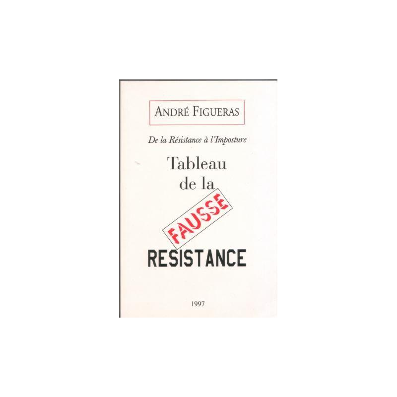 Tableau de la fausse résistance